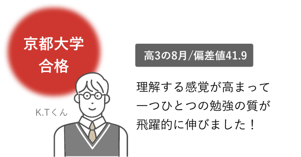 京都大学合格